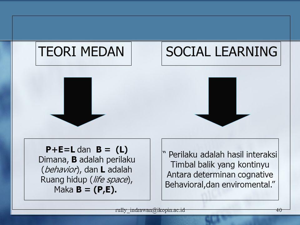 TEORI MEDAN SOCIAL LEARNING P+E=L dan B = (L)