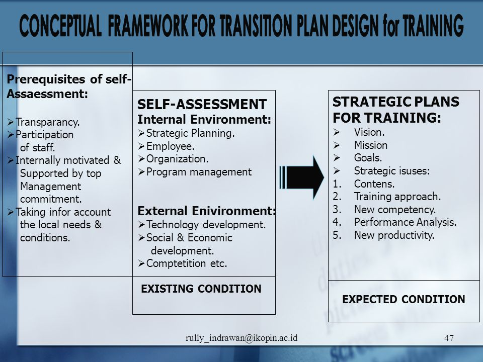 CONCEPTUAL FRAMEWORK FOR TRANSITION PLAN DESIGN for TRAINING