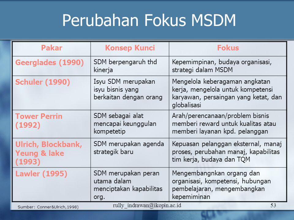 Perubahan Fokus MSDM Pakar Konsep Kunci Fokus Geerglades (1990)