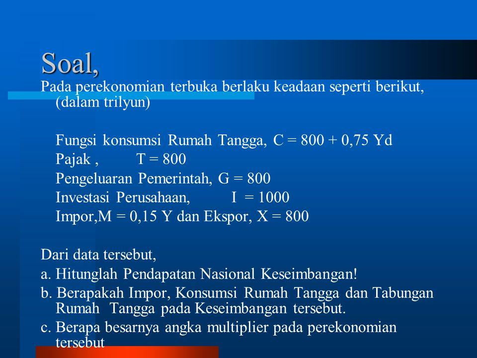 Soal, Pada perekonomian terbuka berlaku keadaan seperti berikut, (dalam trilyun) Fungsi konsumsi Rumah Tangga, C = 800 + 0,75 Yd.