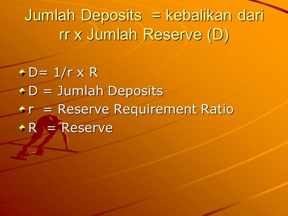 Jumlah Deposits = kebalikan dari rr x Jumlah Reserve (D)