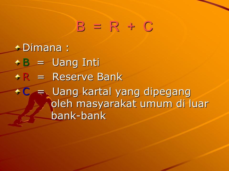 B = R + C Dimana : B = Uang Inti R = Reserve Bank