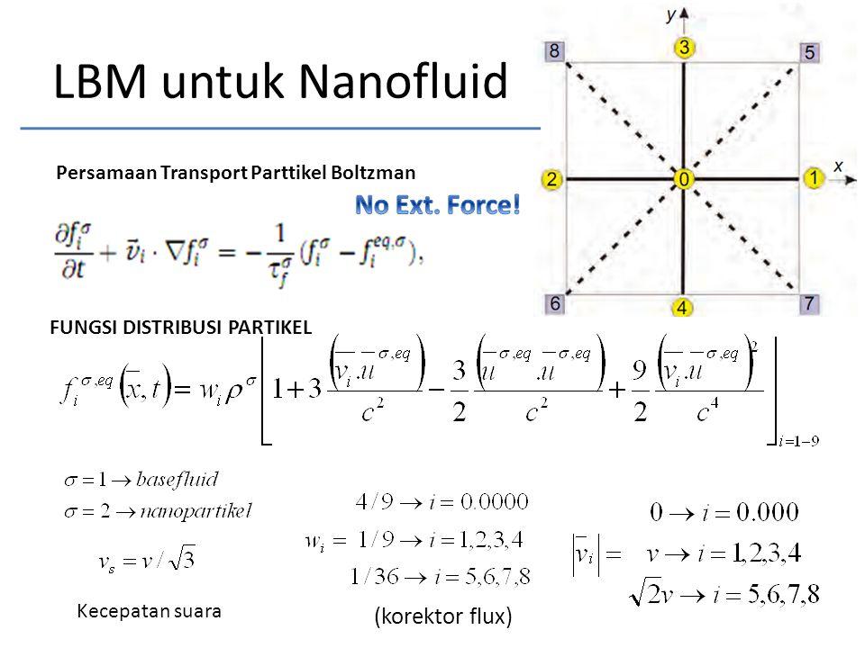 LBM untuk Nanofluid No Ext. Force! (korektor flux)