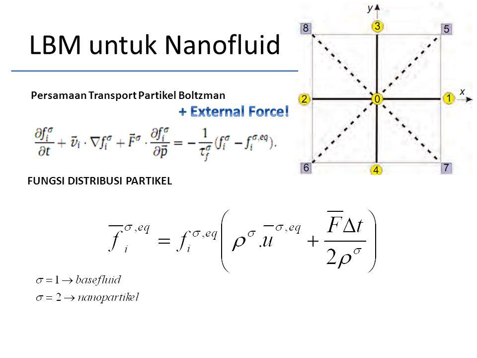 LBM untuk Nanofluid + External Force!