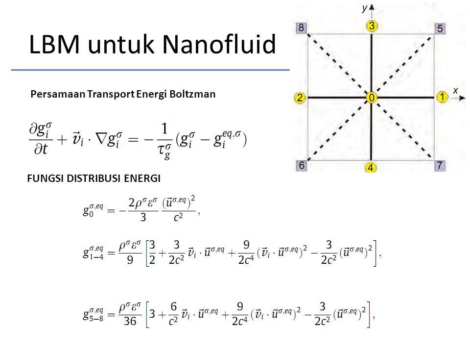 LBM untuk Nanofluid Persamaan Transport Energi Boltzman