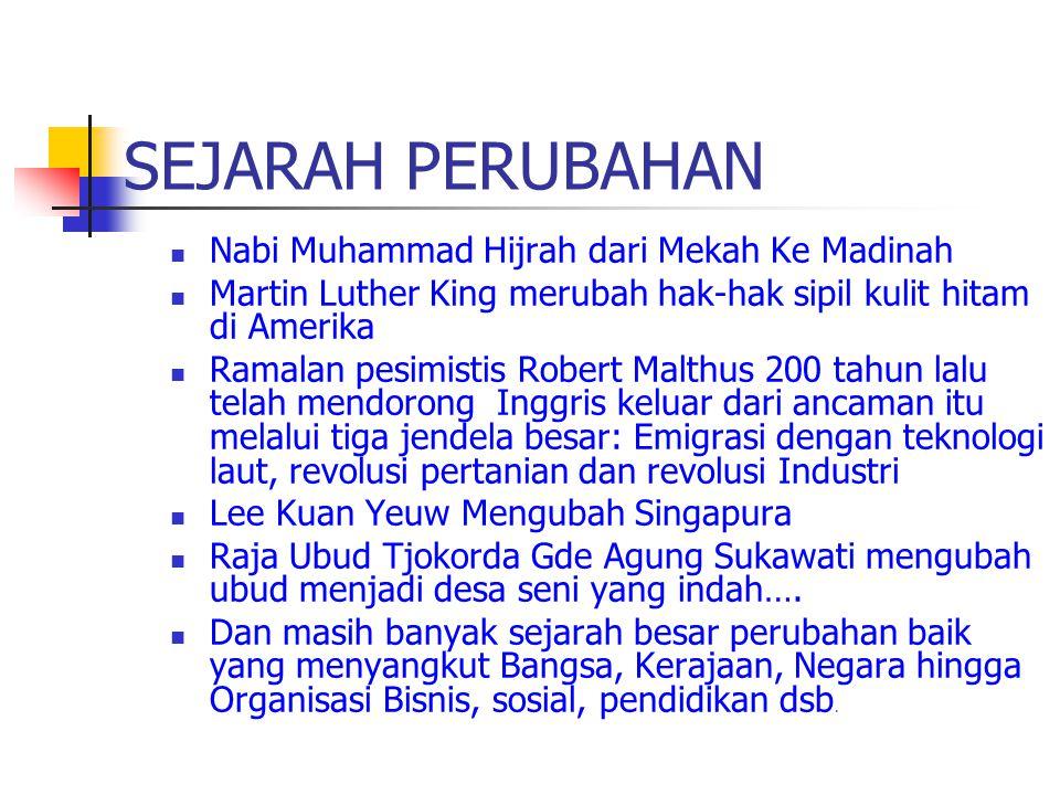 SEJARAH PERUBAHAN Nabi Muhammad Hijrah dari Mekah Ke Madinah