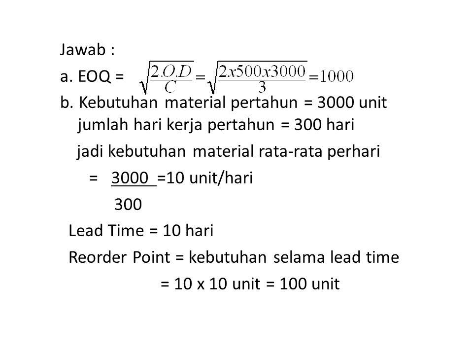 Jawab : a. EOQ = b. Kebutuhan material pertahun = 3000 unit jumlah hari kerja pertahun = 300 hari.