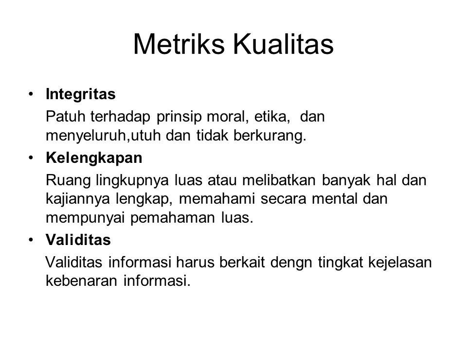 Metriks Kualitas Integritas