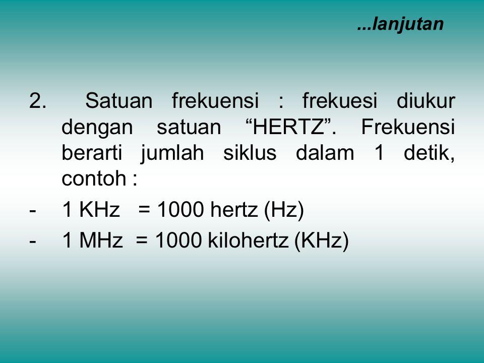 ...lanjutan 2. Satuan frekuensi : frekuesi diukur dengan satuan HERTZ . Frekuensi berarti jumlah siklus dalam 1 detik, contoh :