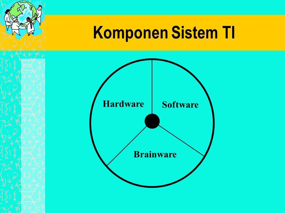 Komponen Sistem TI Hardware Software Brainware