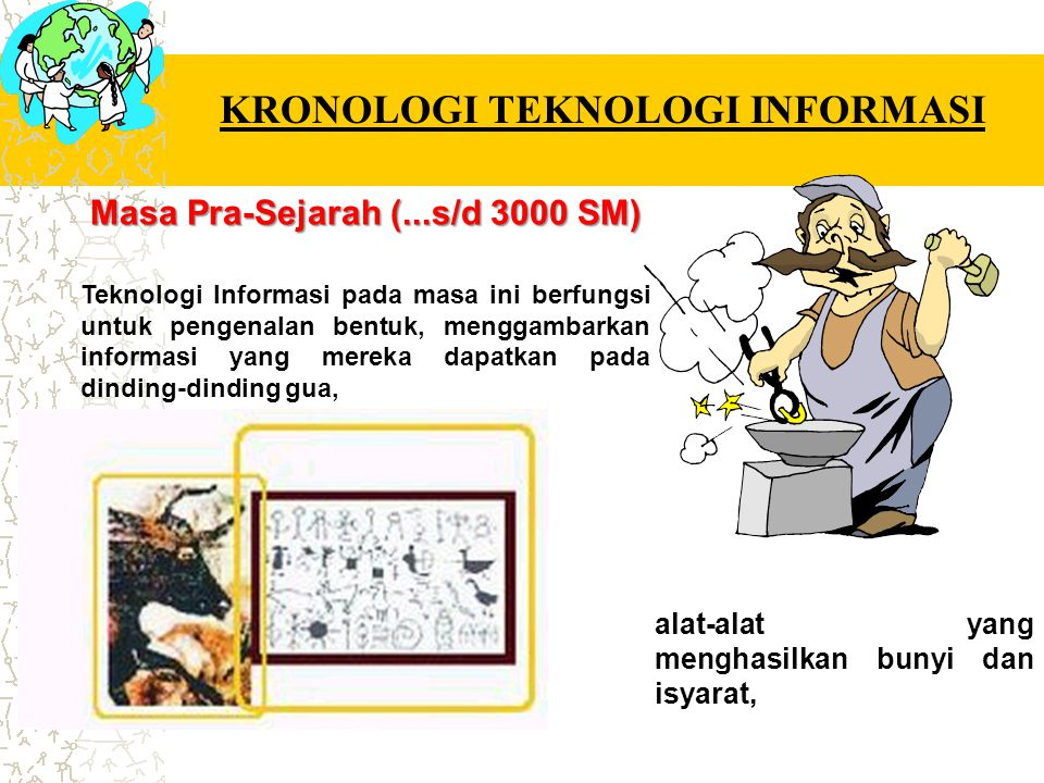Masa Pra-Sejarah (...s/d 3000 SM)