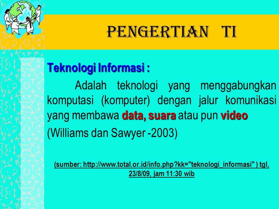 Pengertian TI Teknologi Informasi :