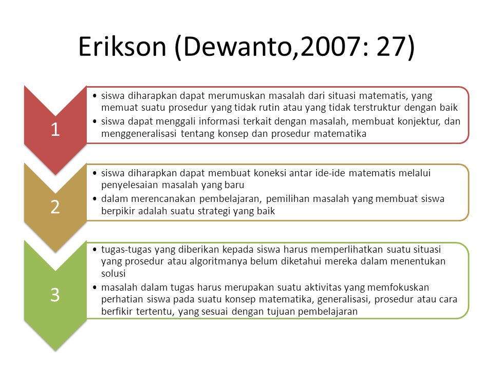 Erikson (Dewanto,2007: 27) 1.