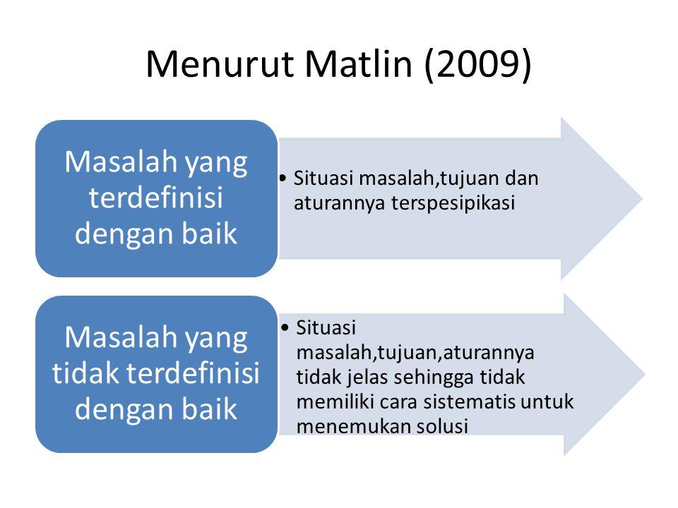 Menurut Matlin (2009) Masalah yang terdefinisi dengan baik. Situasi masalah,tujuan dan aturannya terspesipikasi.