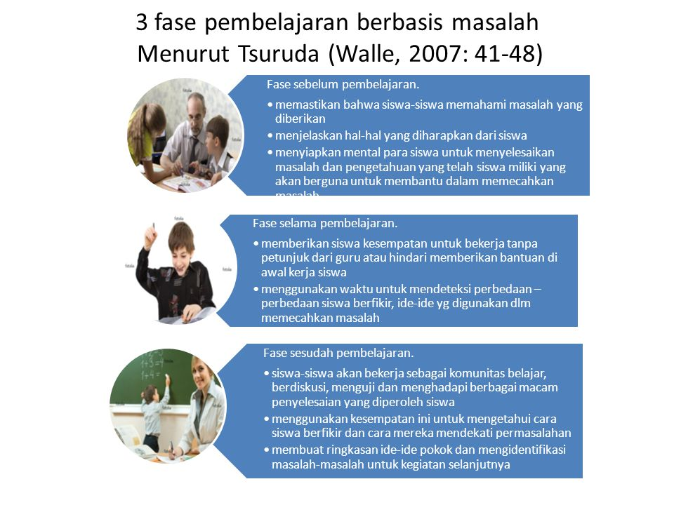 3 fase pembelajaran berbasis masalah Menurut Tsuruda (Walle, 2007: 41-48)