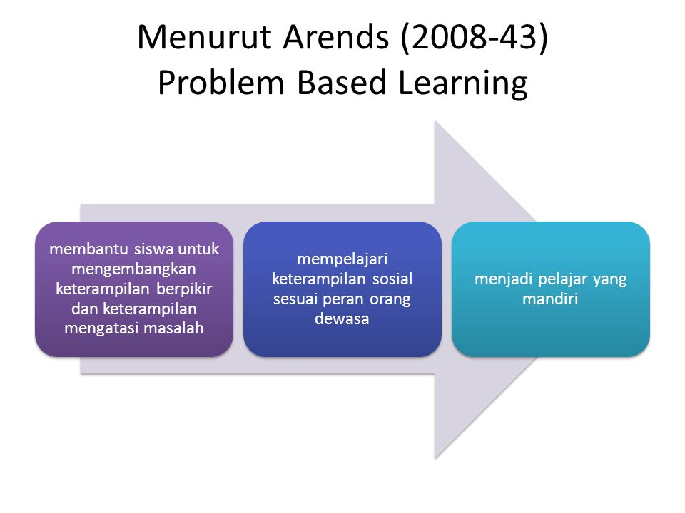 Menurut Arends (2008-43) Problem Based Learning