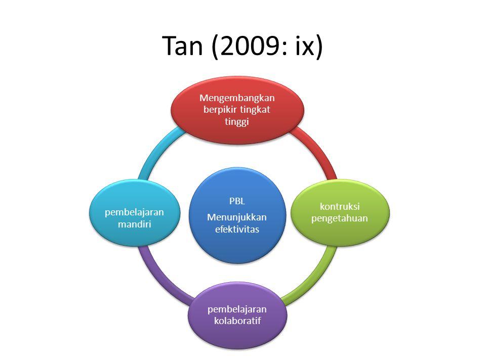 Tan (2009: ix) PBL Menunjukkan efektivitas