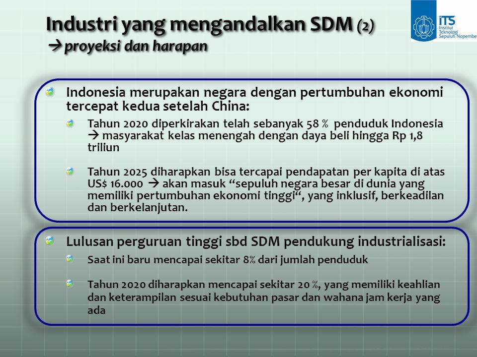 Industri yang mengandalkan SDM (2)  proyeksi dan harapan