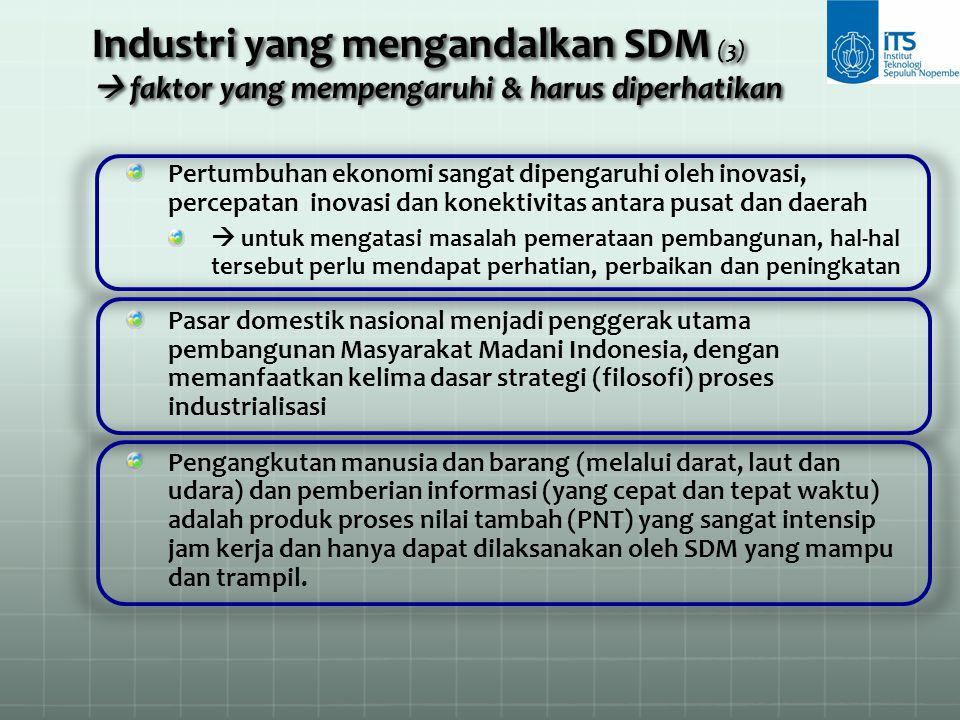 Industri yang mengandalkan SDM (3)  faktor yang mempengaruhi & harus diperhatikan