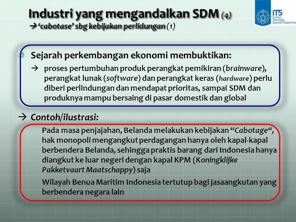 Industri yang mengandalkan SDM (4)  'cabotase' sbg kebijakan perlidungan (1)