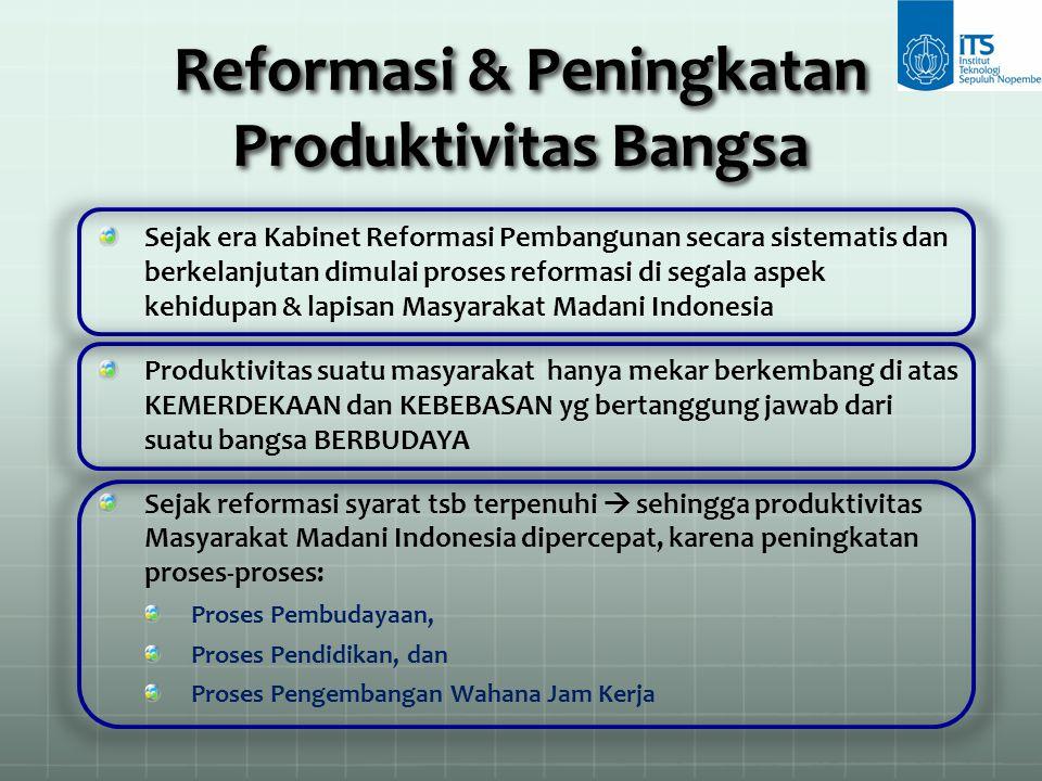 Reformasi & Peningkatan Produktivitas Bangsa