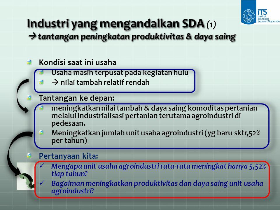 Industri yang mengandalkan SDA (1)  tantangan peningkatan produktivitas & daya saing