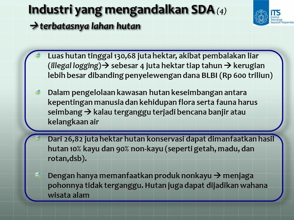 Industri yang mengandalkan SDA (4)  terbatasnya lahan hutan