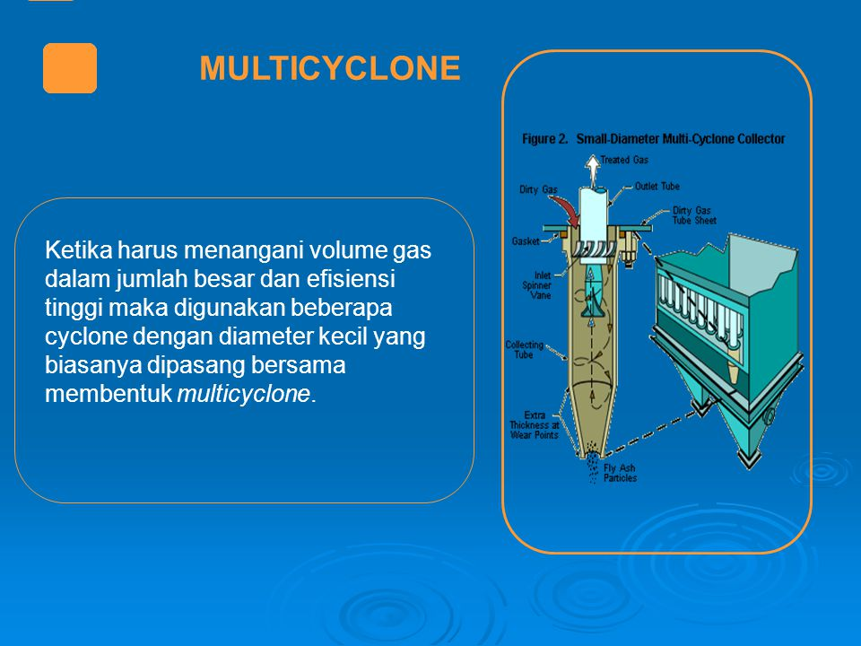 MULTICYCLONE