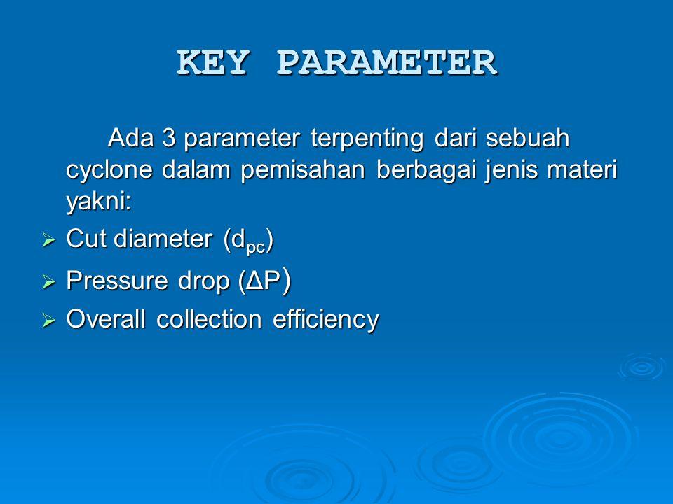 KEY PARAMETER Ada 3 parameter terpenting dari sebuah cyclone dalam pemisahan berbagai jenis materi yakni:
