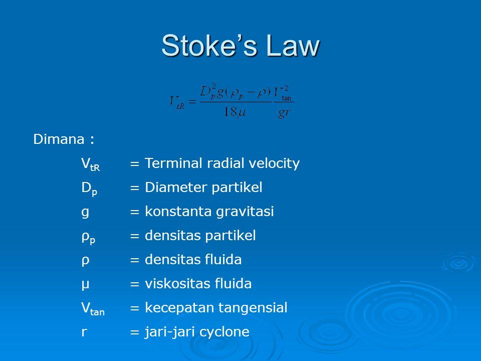 Stoke's Law Dimana : VtR = Terminal radial velocity