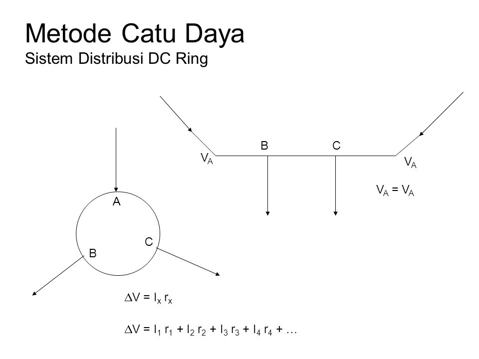 Metode Catu Daya Sistem Distribusi DC Ring