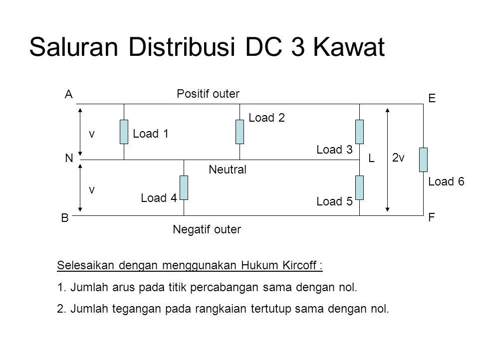 Saluran Distribusi DC 3 Kawat