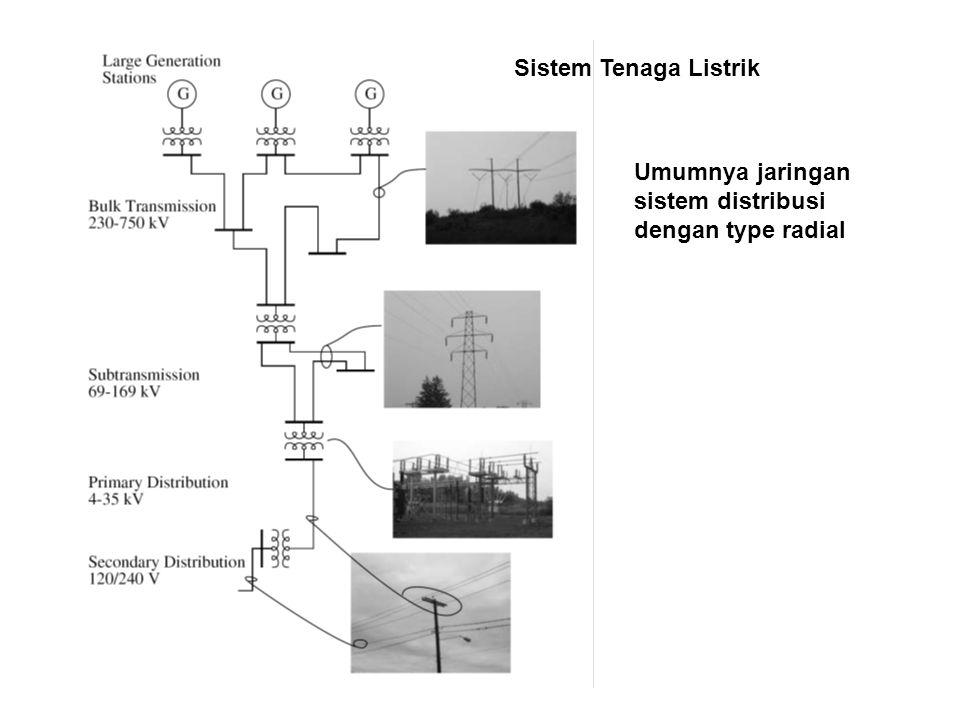 Sistem Tenaga Listrik Umumnya jaringan sistem distribusi dengan type radial