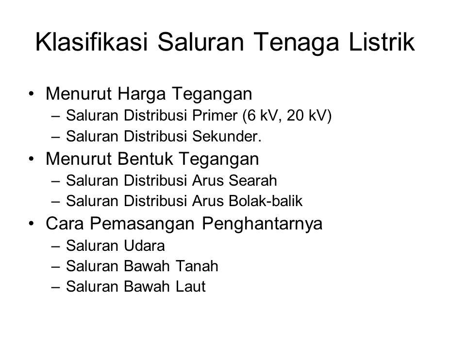 Klasifikasi Saluran Tenaga Listrik