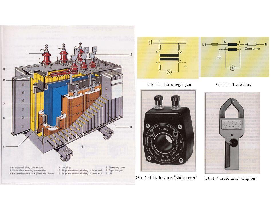 Gb. 1-4 Trafo tegangan Gb. 1-5 Trafo arus. Gb.