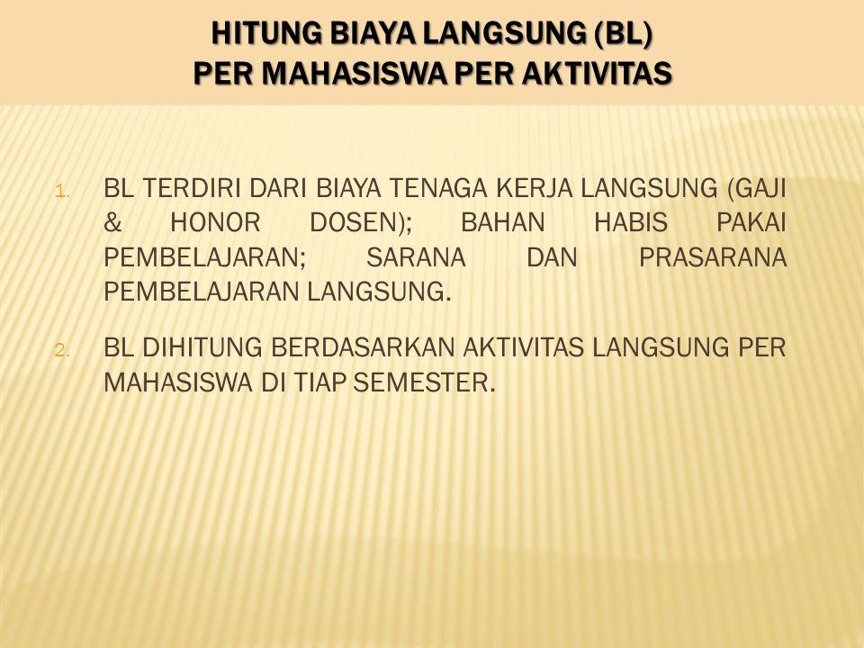 HITUNG BIAYA LANGSUNG (BL) PER MAHASISWA PER AKTIVITAS