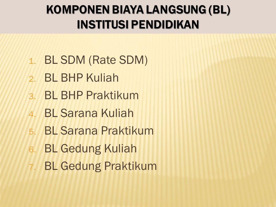 KOMPONEN BIAYA LANGSUNG (BL) INSTITUSI PENDIDIKAN