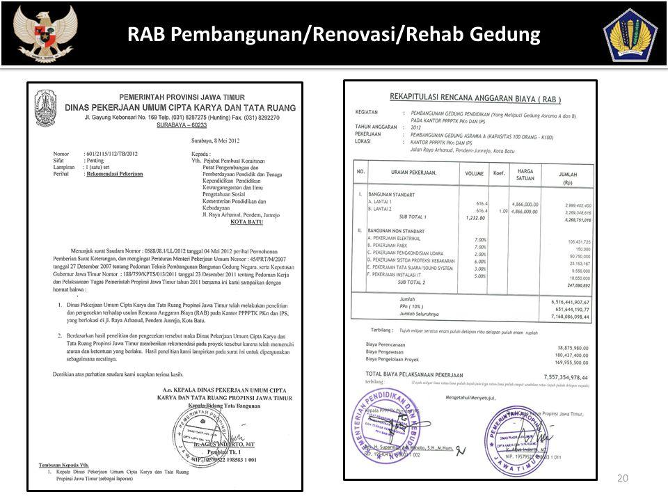 RAB Pembangunan/Renovasi/Rehab Gedung