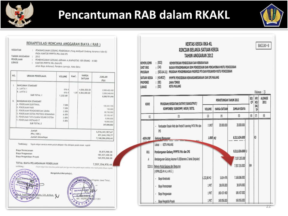 Pencantuman RAB dalam RKAKL