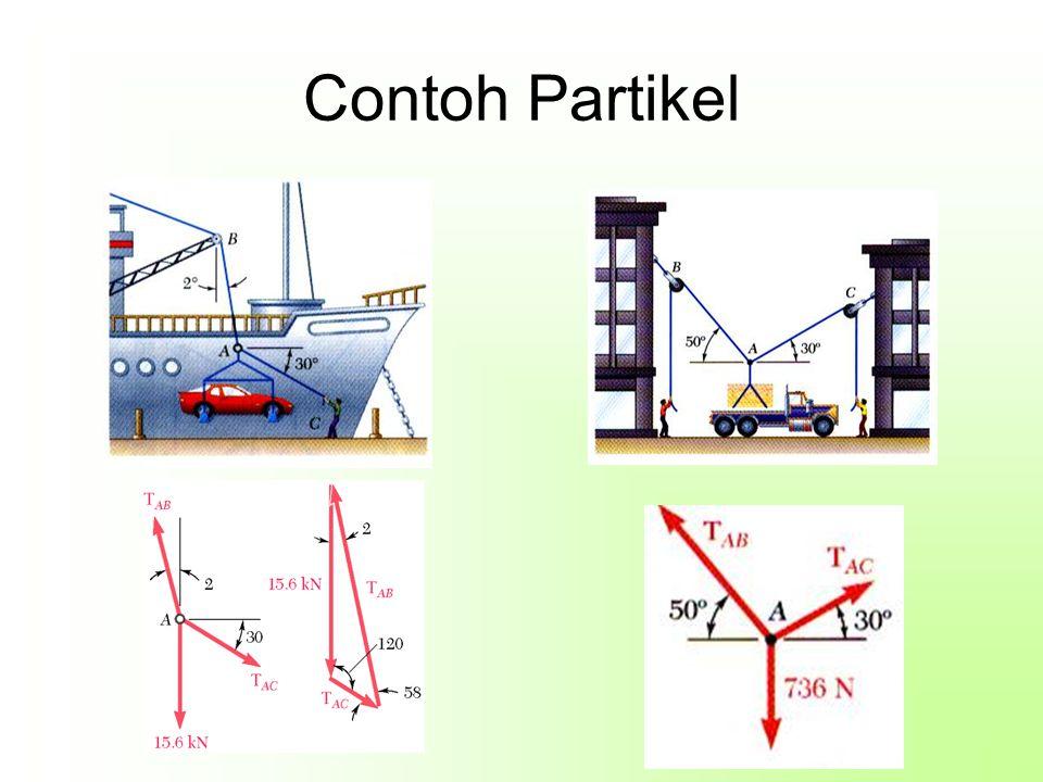 Contoh Partikel