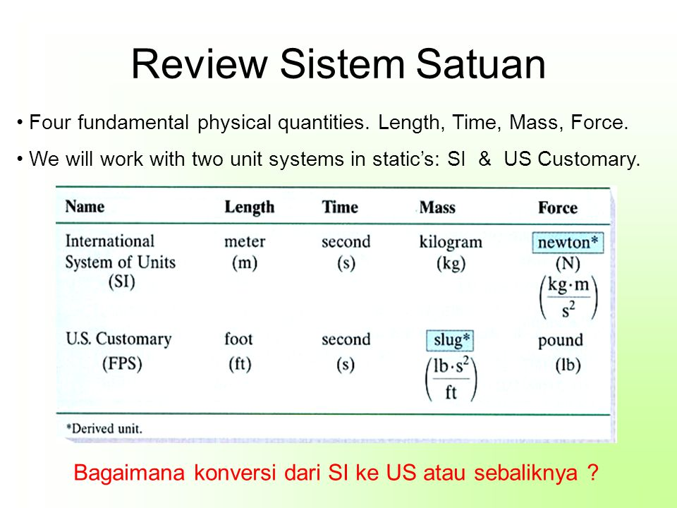 Review Sistem Satuan Four fundamental physical quantities. Length, Time, Mass, Force.