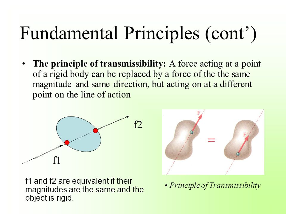 Fundamental Principles (cont')