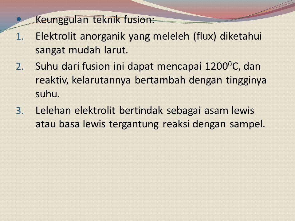 Keunggulan teknik fusion: