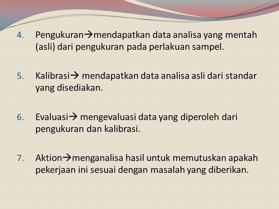 Pengukuranmendapatkan data analisa yang mentah (asli) dari pengukuran pada perlakuan sampel.