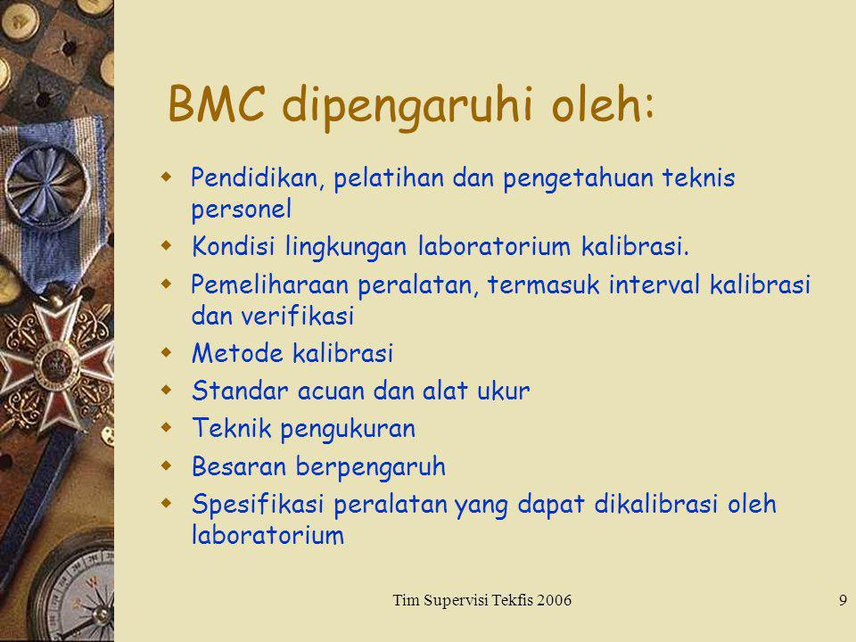 BMC dipengaruhi oleh: Pendidikan, pelatihan dan pengetahuan teknis personel. Kondisi lingkungan laboratorium kalibrasi.
