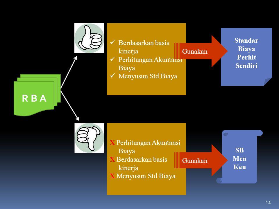 R B A Berdasarkan basis kinerja Standar Biaya