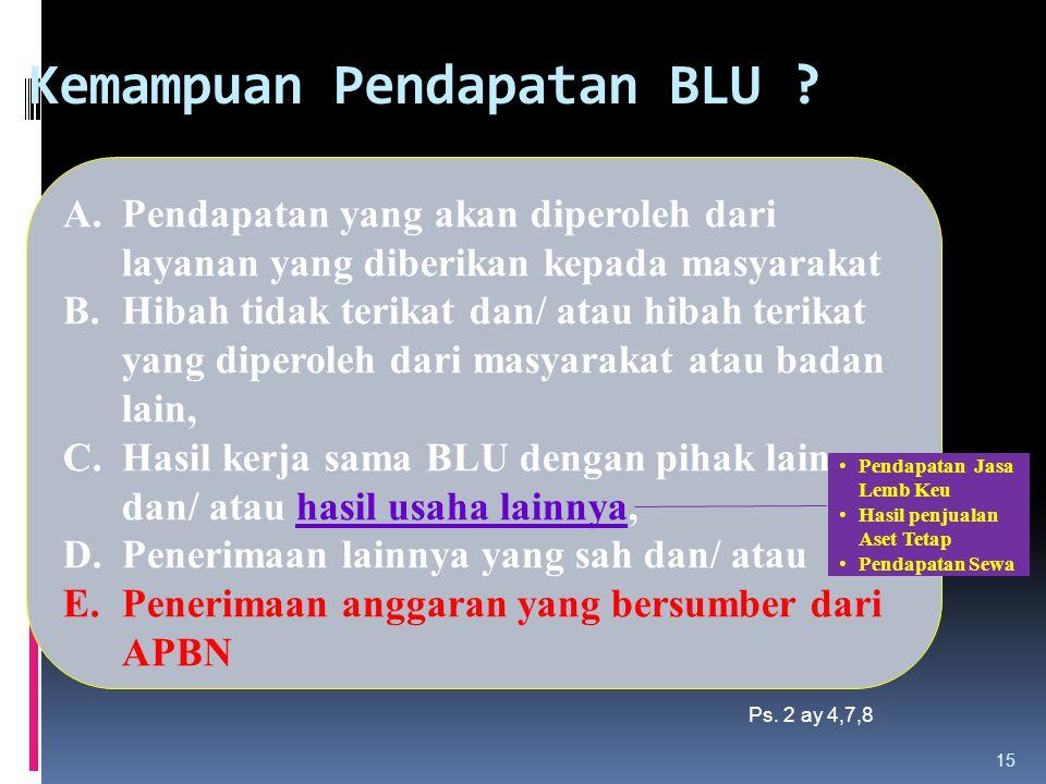 Kemampuan Pendapatan BLU