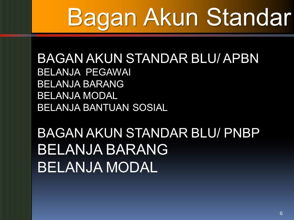 Bagan Akun Standar BAGAN AKUN STANDAR BLU/ APBN