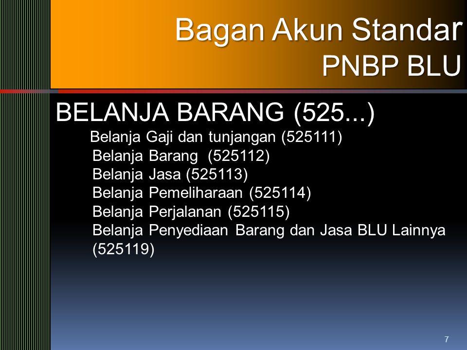 Bagan Akun Standar PNBP BLU BELANJA BARANG (525...)