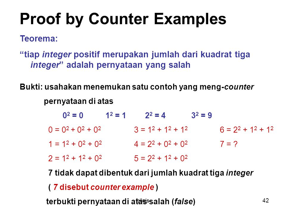 Proof by Counter Examples